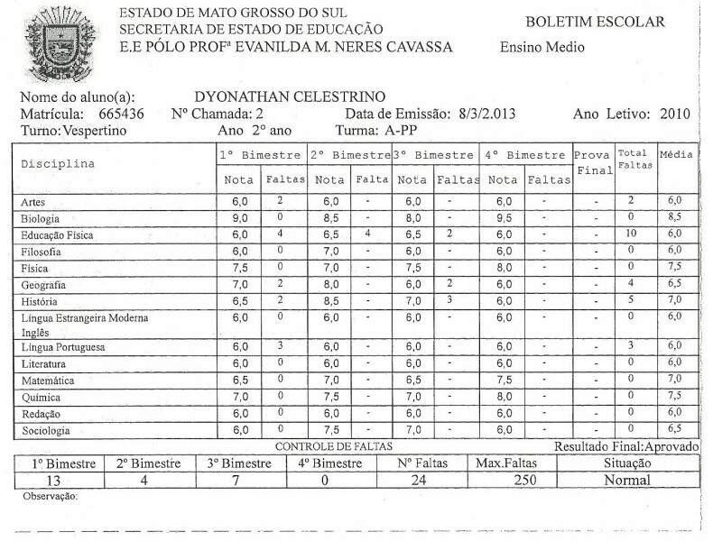 Boletim de Dyonathan de 2010 do Ensino Médio(Foto: Reprodução)