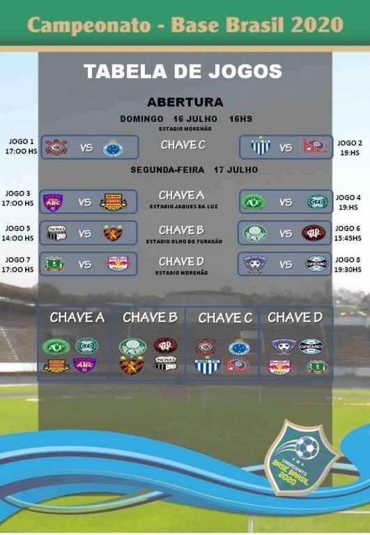 Tabela da primeira fase da competição de futebol de base (Foto: Divulgação)