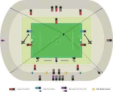 Saiba como vai funcionar o sistema de árbitro de vídeo na Copa do Mundo