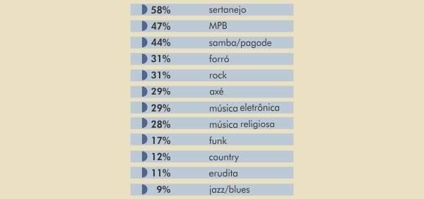 Beleza em primeiro lugar – Brasil é a pátria da chapinha