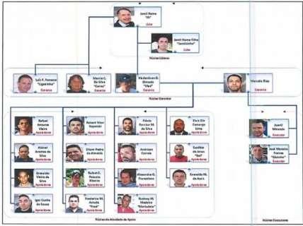 Policiais civis investigados por integrar milícia são afastados das funções
