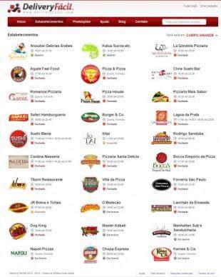 Lista de empresas cadastradas.