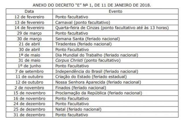 Tabela com feriados e pontos facultativos em 2018. (Foto: Reprodução Diário Oficial do Estado).