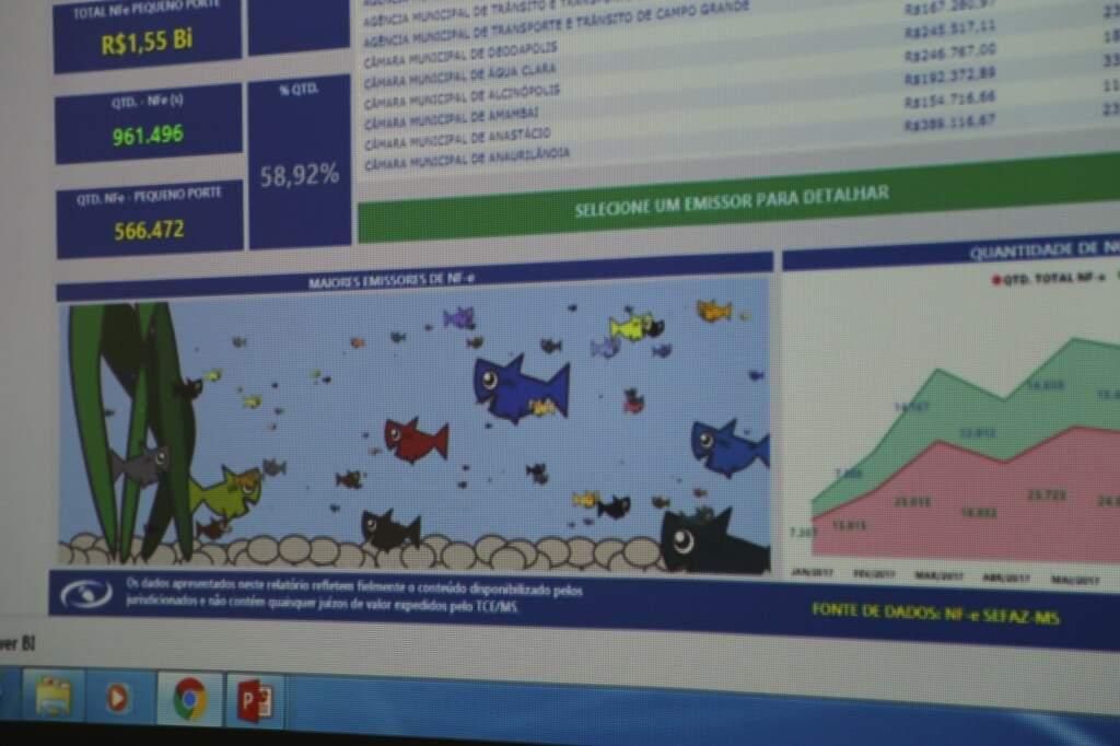 """Página mostra maiores valores de notas fiscais eletrônicas. Dados """"viram"""" peixes de aquário. (Foto: Marcos Ermínio)"""