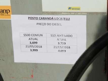 Governo federal recua e diz que redução no diesel será de R$ 0,41