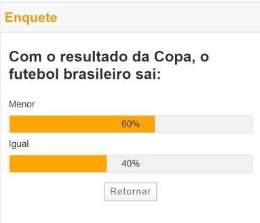 """Para leitor, futebol brasileiro está menos """"poderoso"""" com resultado da Copa"""