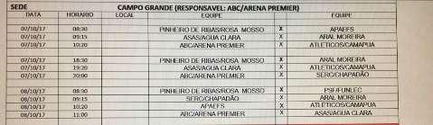Estadual de futsal 2017 começa no sábado com 10 jogos em Campo Grande