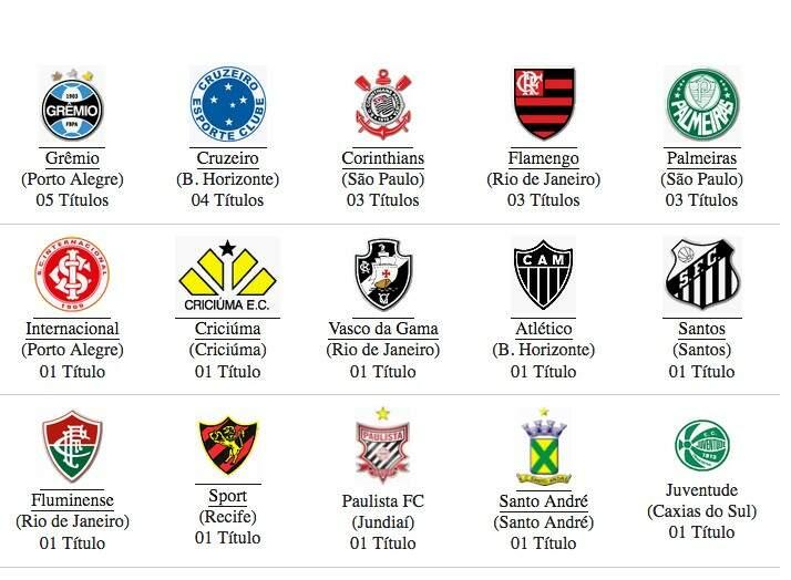Os campeões da Copa do Brasil desde 1989