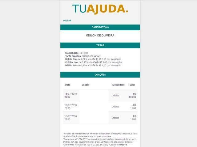 Site de Odilon apresentava saldo de R$ 530 doações feitas desde domingo (15); lançamento oficial se deu na segunda-feira. (Imagem: Reprodução)