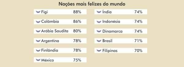 Agência  Moody's e suas conclusões sobre a economia brasileira