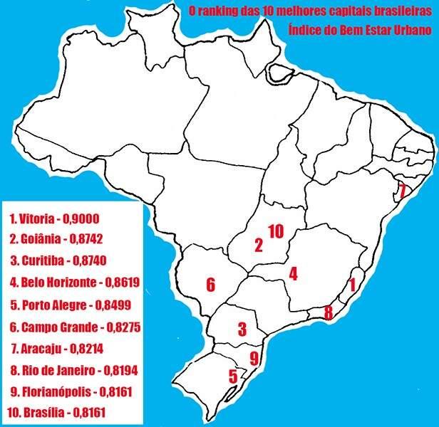 O ranking das 10 melhores capitais brasileiras
