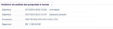 Prefeitura suspende licitação vencida por empresa alvo da Lama Asfáltica