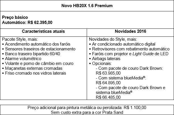 """Hyundai lança novo HB20X com visual mais """"aventureiro"""""""
