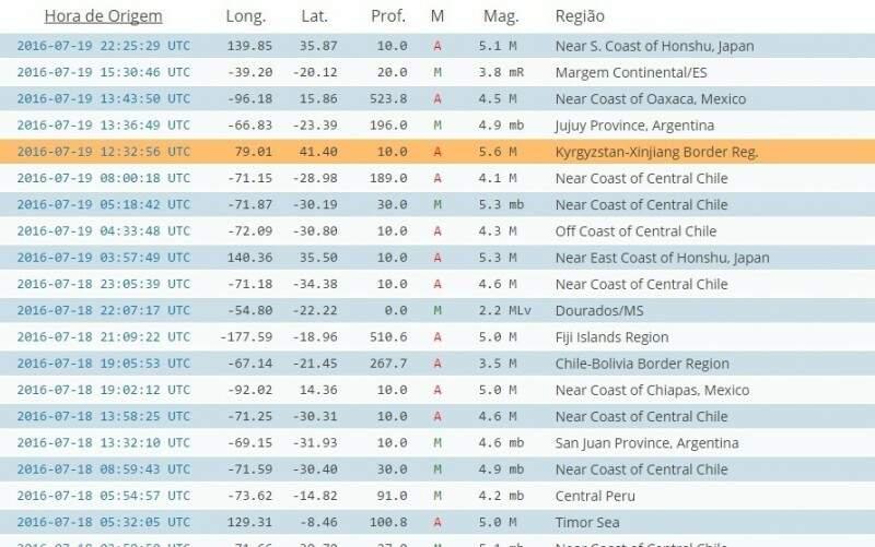 Registro do tremor em Dourados - o 11º de cima para baixo (Foto: reprodução / internet)