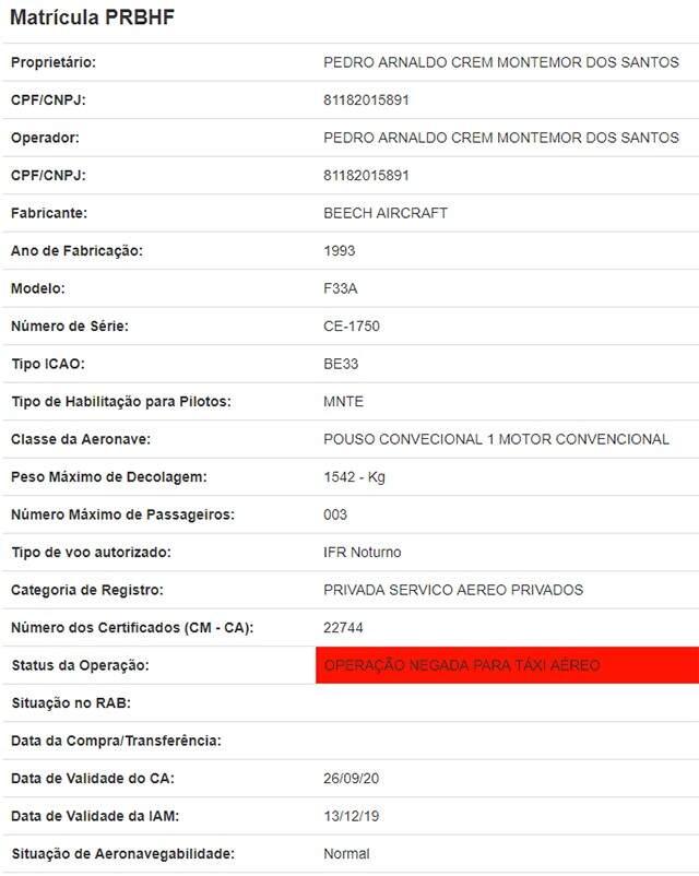 Dados sobre a aeronave no site da Anac (Agência Nacional de Aviação Civil) (Foto: Reprodução)