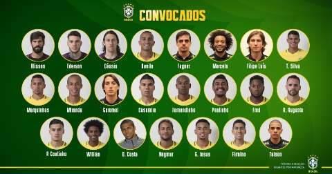 Dos 23 convocados para a Copa de 2018, só três atuam no Brasil