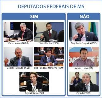 Câmara chega a 367 votos e aprova processo para afastar Dilma Rousseff