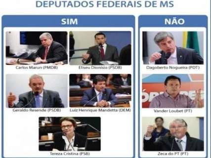 Bancada de MS será a sétima a votar em processo de impeachment