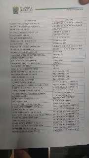 Assembleia divulga lista com 40 convocados em concurso público; confira