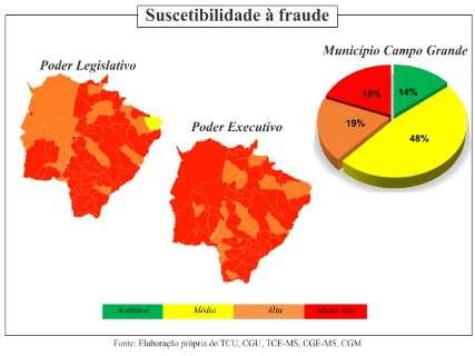 Com órgãos públicos abertos à fraude, MS amarga desvio de R$ 110 milhões