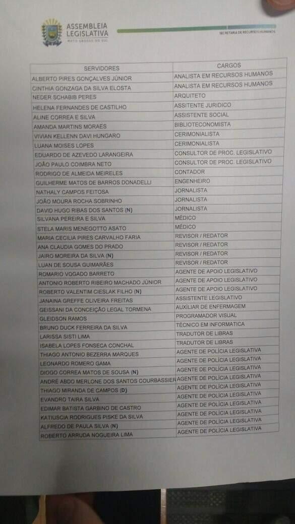 A lista dos 40 convocados pela Assembleia para a posse nesta quinta-feira (Foto: Leonardo Rocha)