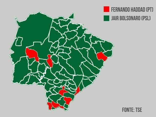 Gráfico aponta onde candidatos a presidente venceram em MS. (Arte: Ricardo Oliveira).