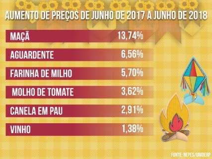 Comidinhas de festa junina estão até 21% mais baratas do que em 2017