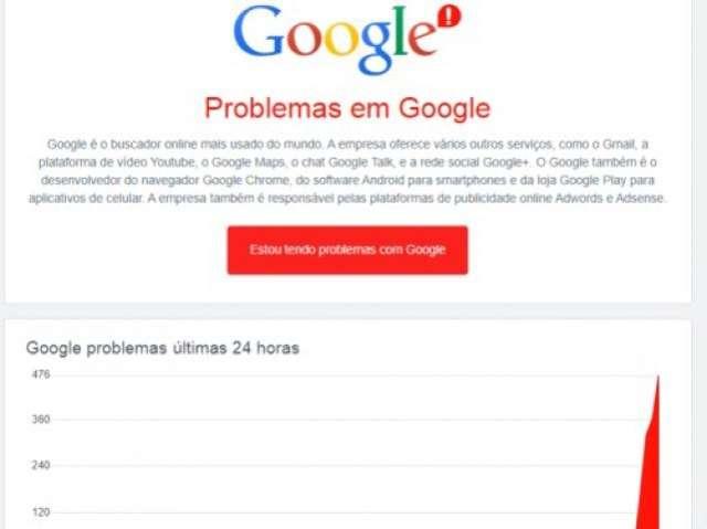 Internautas enfrentam dificuldades para consultas ao Google