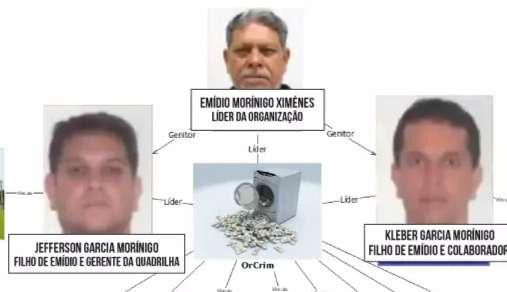 """Clã"" Moriningo aguarda transferência para presídio federal"