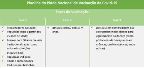 Estoque de seringas cobre 48% da meta de vacinar 713 mil em MS