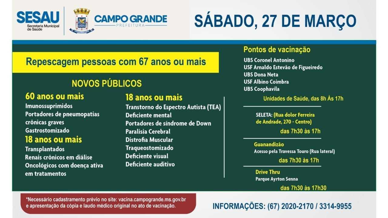 Noticias Campo Grande - Contenido real