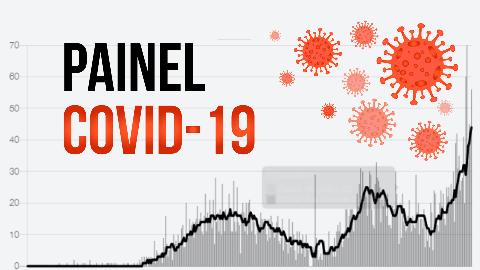 Acompanhe aqui a evolução da pandemia da covid-19 em Mato Grosso do Sul